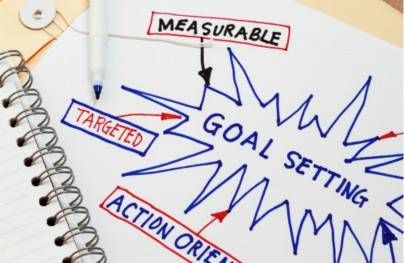 factors that go into setting a goal, written in sketch book