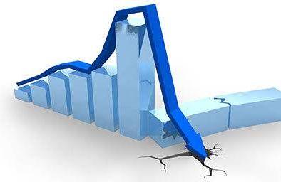 Financial chart crashing at the end