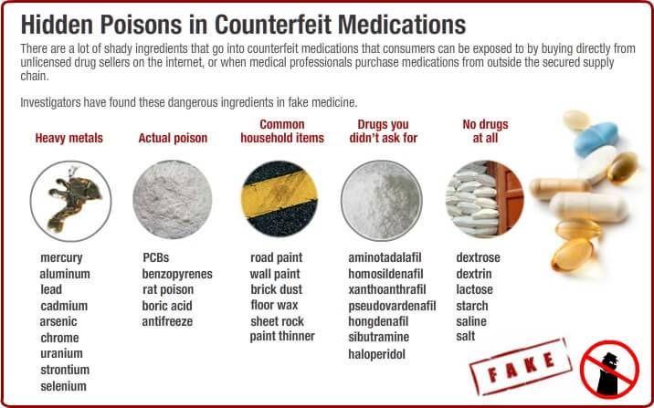 hiddenpoisonsincounterfeitmeds