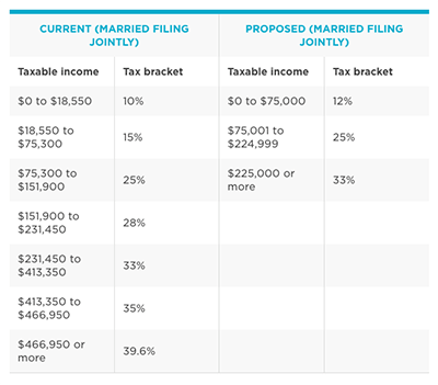 TaxableIncome_NerdWallet copy