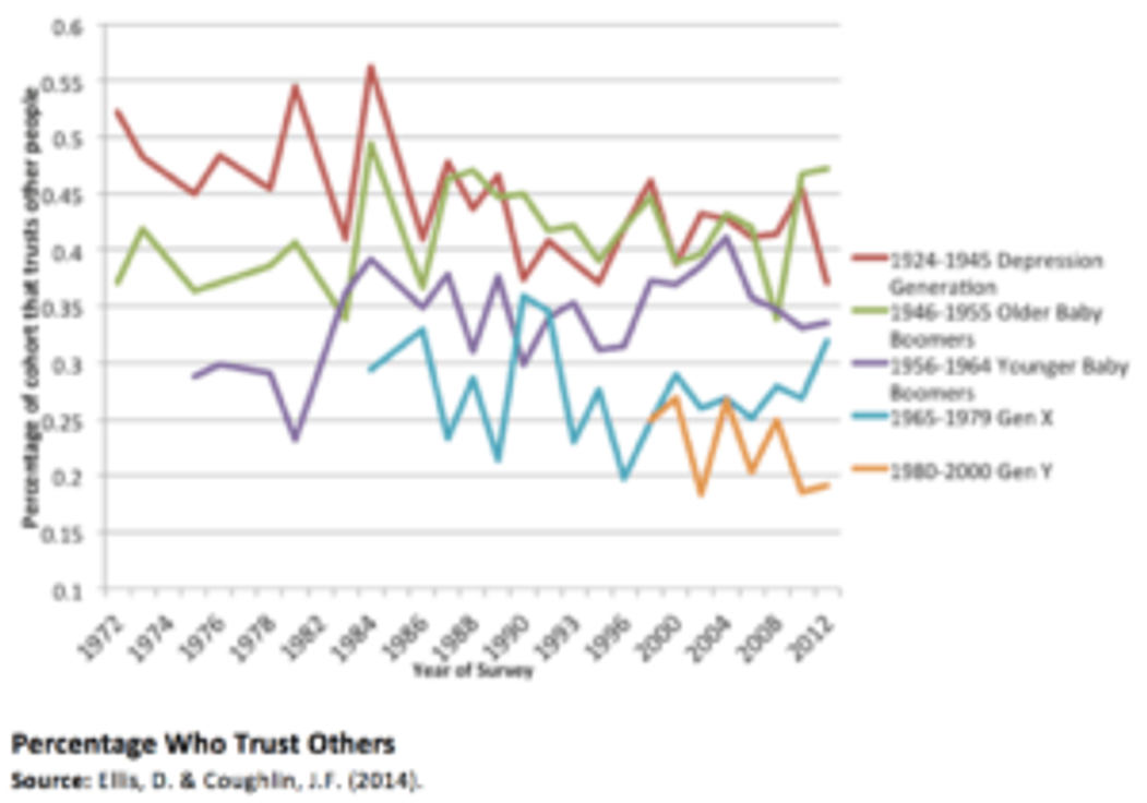 Older Adult Fraud Graph 1.1