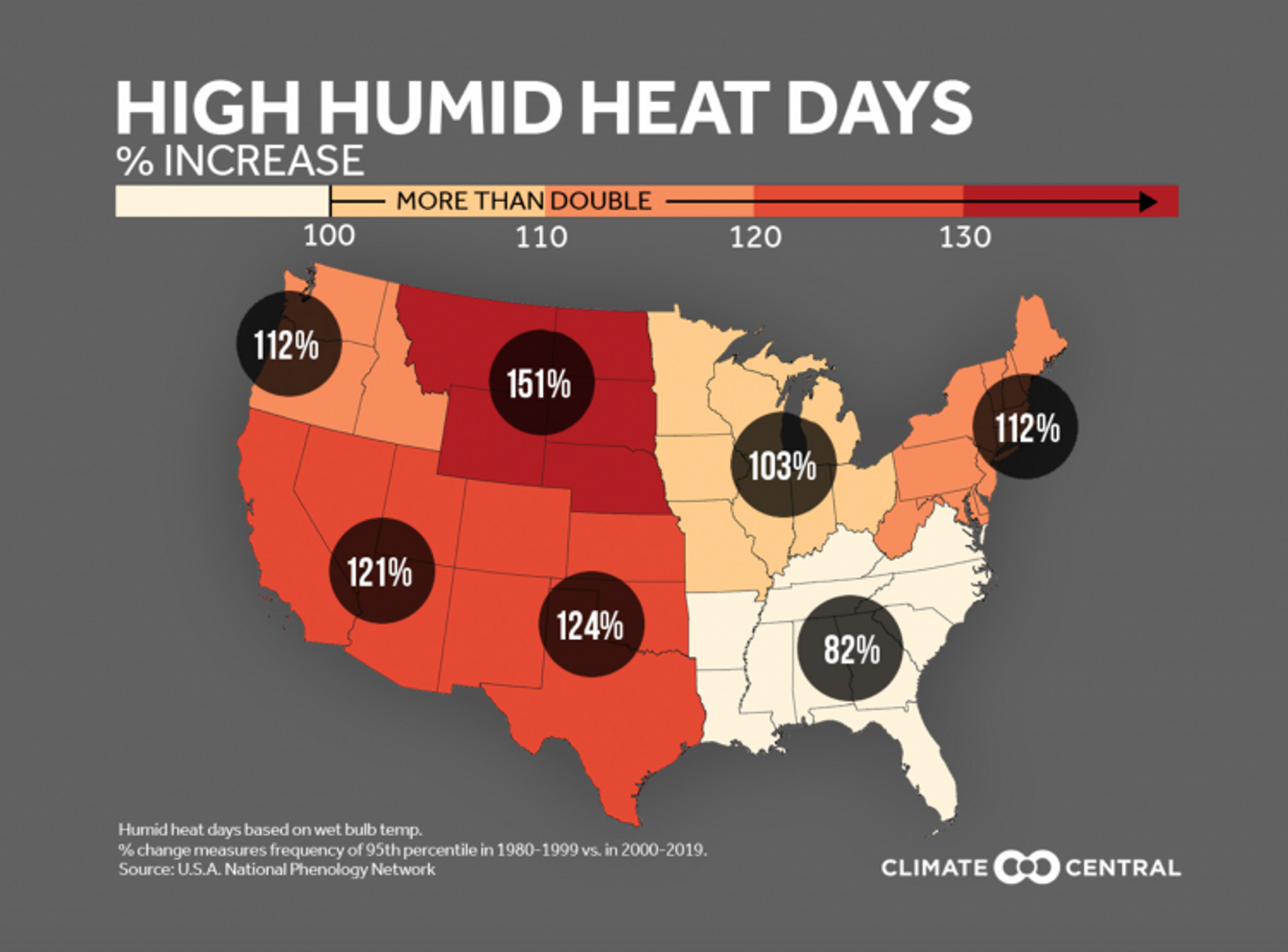 Humid heat days based on wet bulb temp