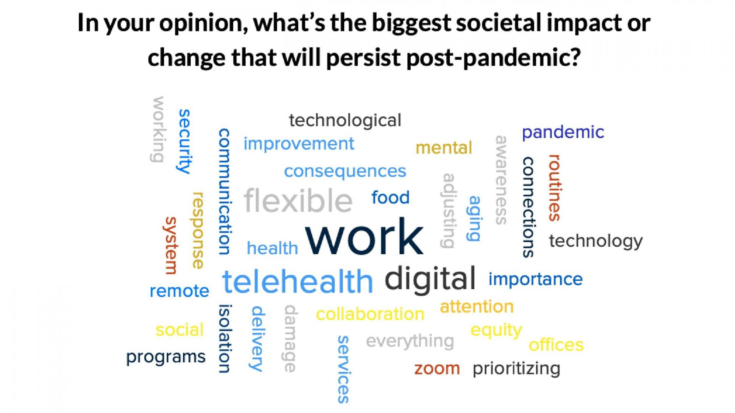 Word Cloud. Next Avenue, aging, covid-19