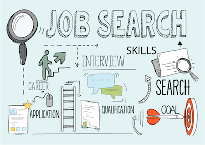Illustration showing the many steps of searching for a job. Resume Gap pbs rewire